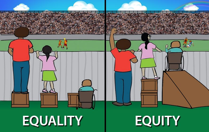 Equality vs. Equity Infographic