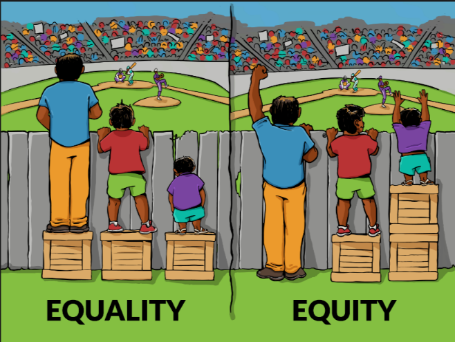 Equity vs. Equality Infographic